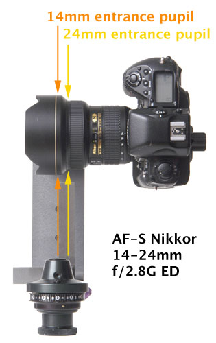 nikkor-14-24-nodal-point